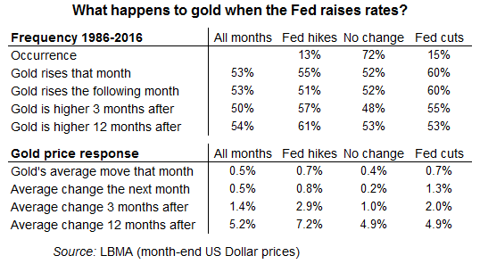 gold-price_1