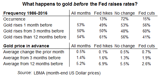 gold-price_2